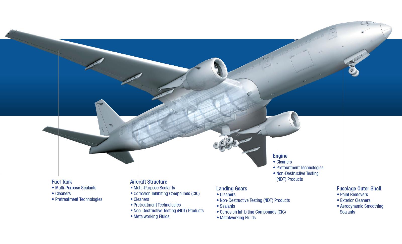 Plane-Diagram-w